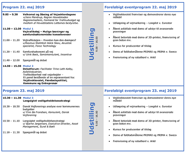 Program til Vejsektordagene 2019